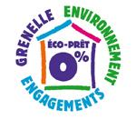 Grenelle-environnement-eco-pret