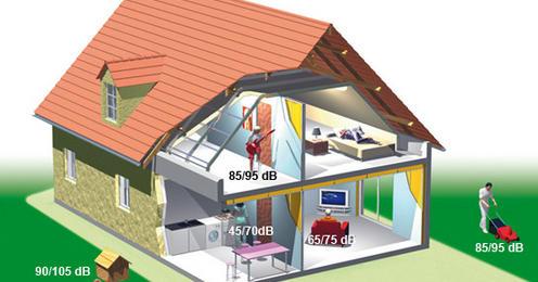 Isolation maison int rieur ext rieur les nergies renouvelables - Isolation acoustique maison mitoyenne ...
