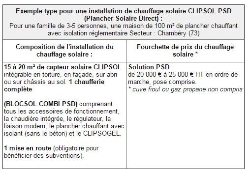 Chauffage solaire prix les nergies renouvelables Devis chauffage au sol
